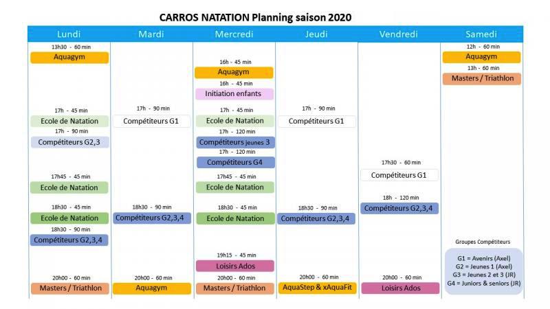 Planning carros natation 2020